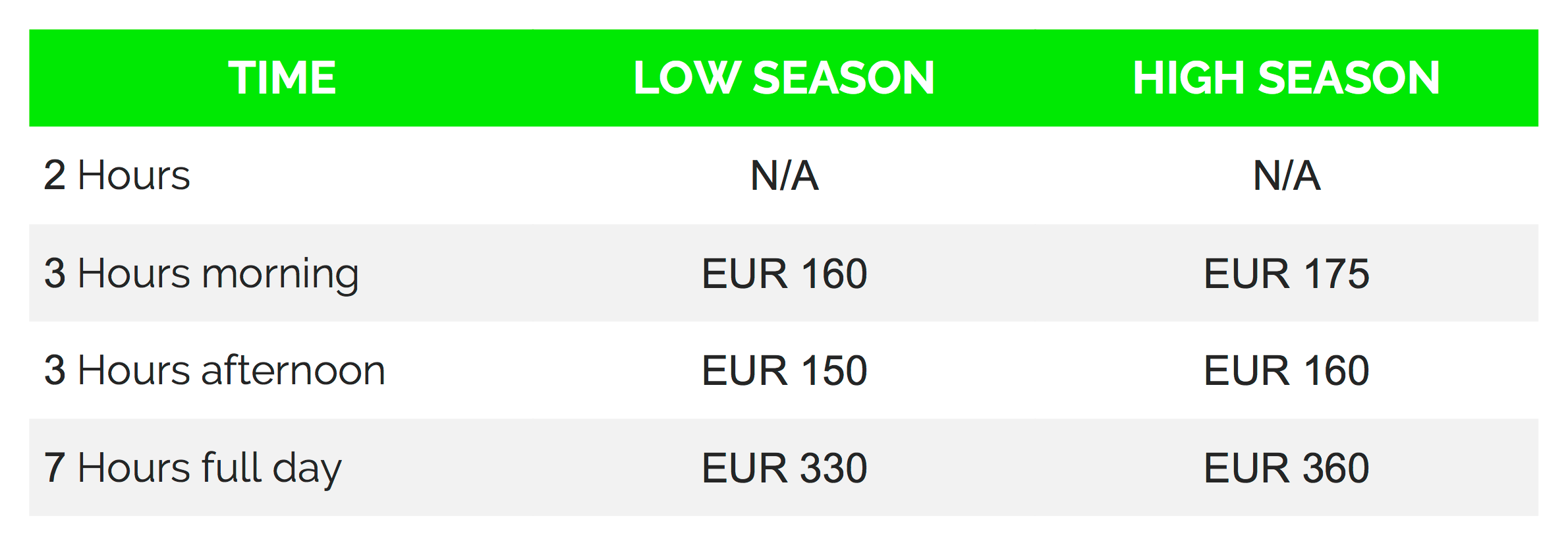 Ski Lessons Prices for France