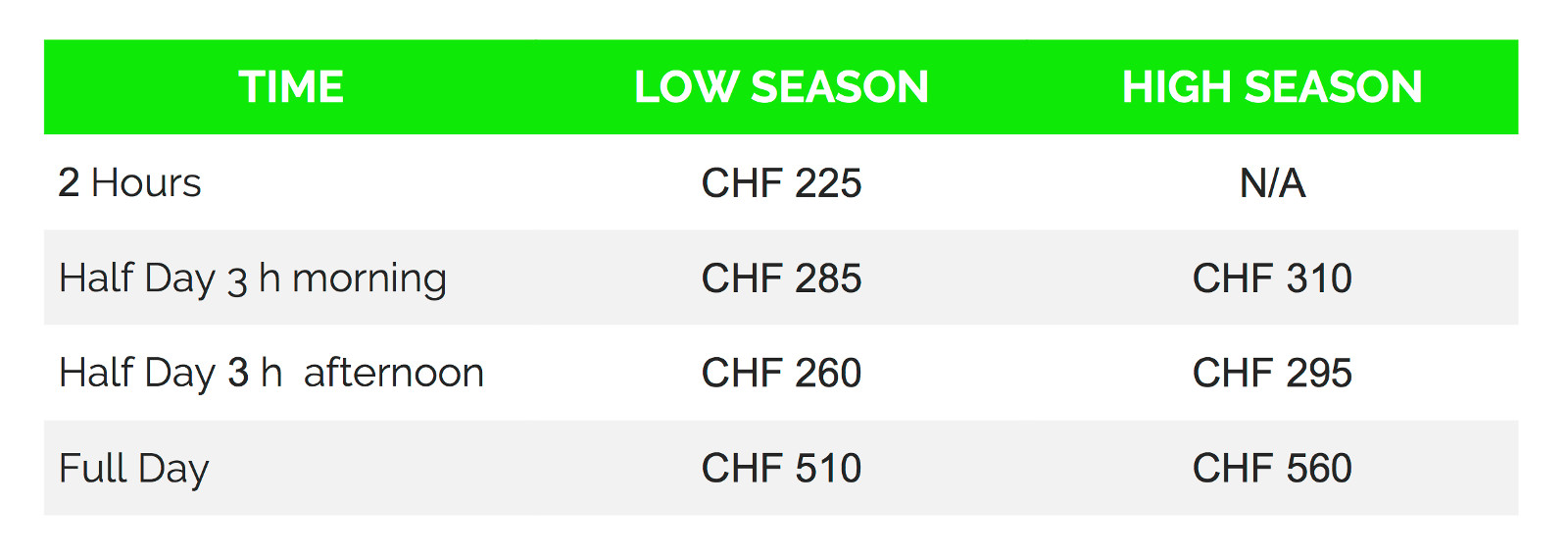 Ski lessons Prices for Verbier